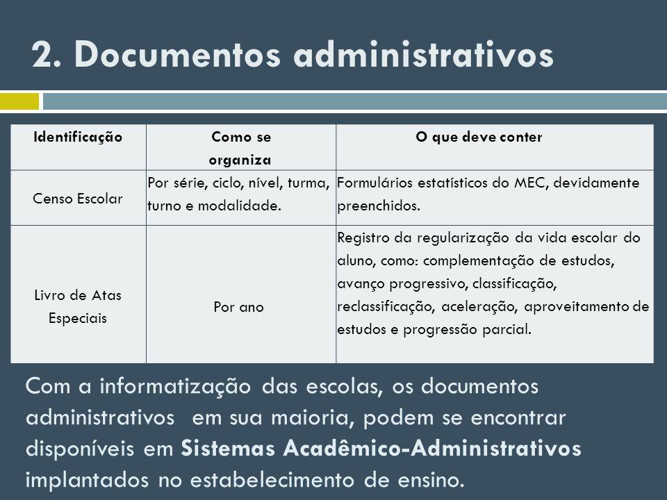 2. Documentos administrativos Identificação Como se organiza O que deve conter Censo Escolar Por série, ciclo, nível, turma, turno e modalidade. Formu
