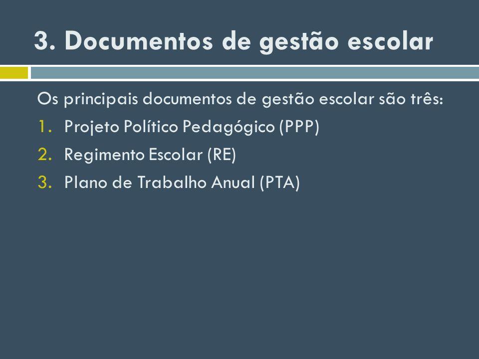 3. Documentos de gestão escolar Os principais documentos de gestão escolar são três: 1.Projeto Político Pedagógico (PPP) 2.Regimento Escolar (RE) 3.Pl