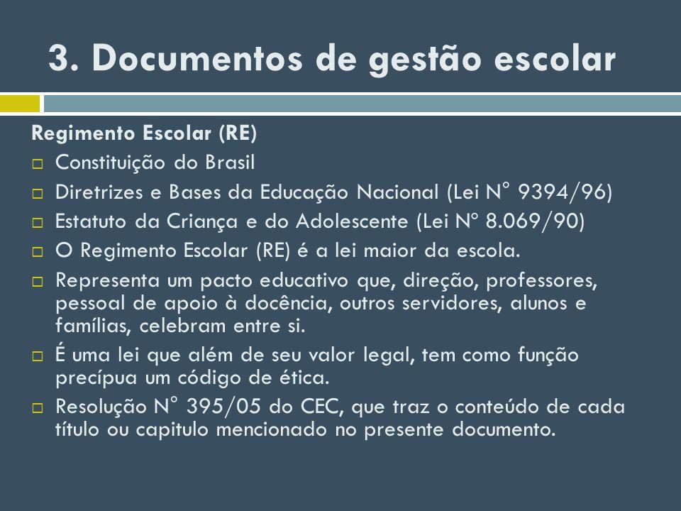 3. Documentos de gestão escolar Regimento Escolar (RE) Constituição do Brasil Diretrizes e Bases da Educação Nacional (Lei N° 9394/96) Estatuto da Cri