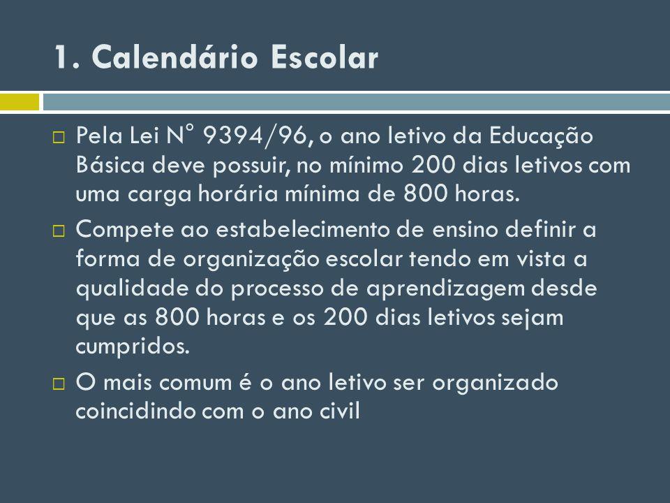 1. Calendário Escolar Pela Lei N° 9394/96, o ano letivo da Educação Básica deve possuir, no mínimo 200 dias letivos com uma carga horária mínima de 80