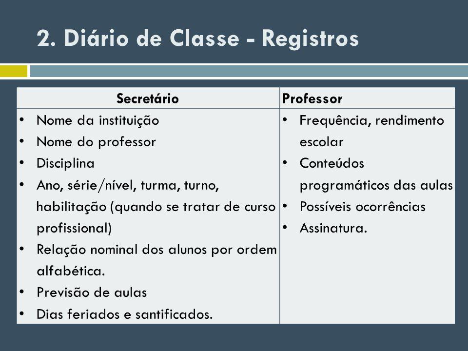 2. Diário de Classe - Registros SecretárioProfessor Nome da instituição Nome do professor Disciplina Ano, série/nível, turma, turno, habilitação (quan