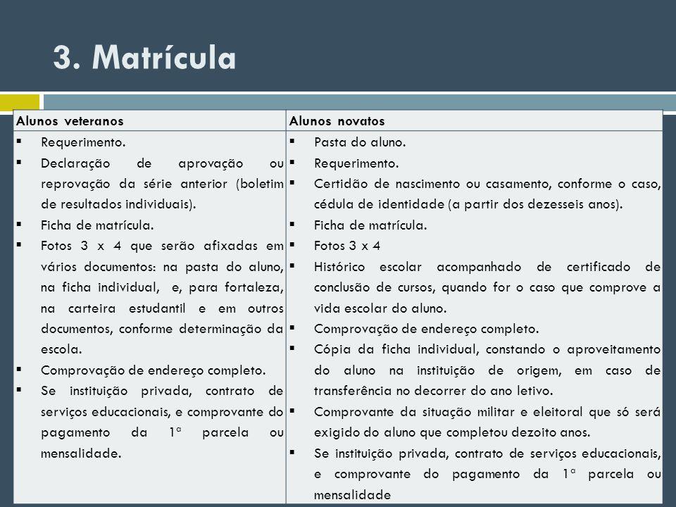 3. Matrícula Alunos veteranosAlunos novatos Requerimento. Declaração de aprovação ou reprovação da série anterior (boletim de resultados individuais).