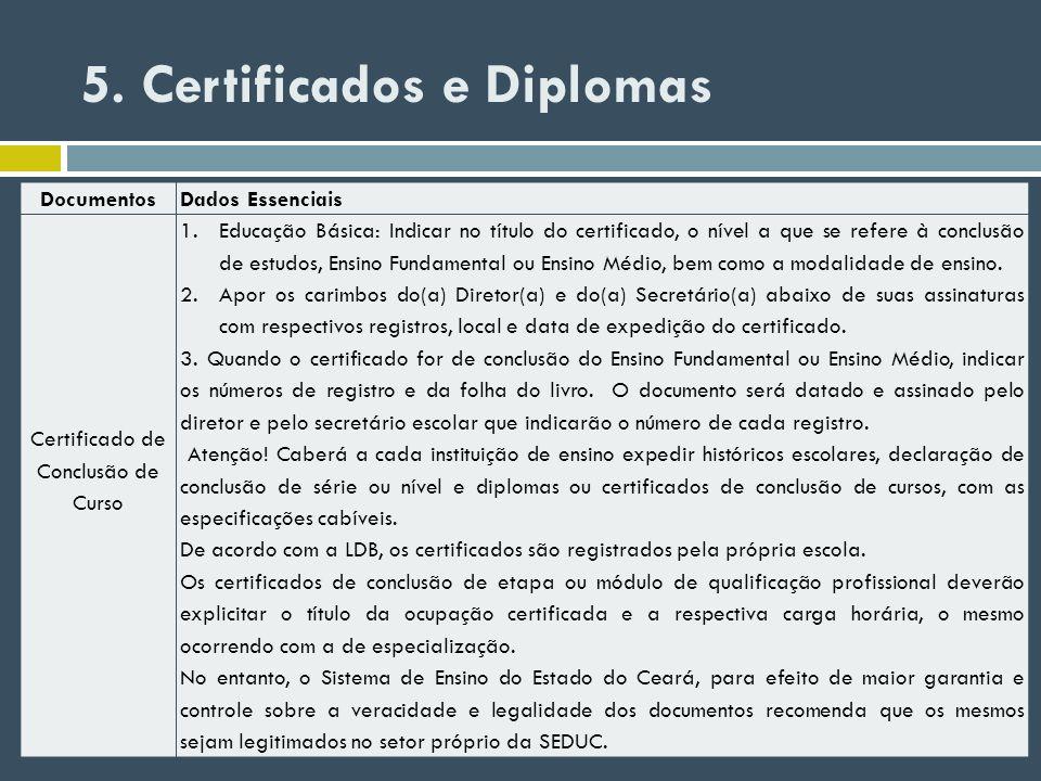 5. Certificados e Diplomas DocumentosDados Essenciais Certificado de Conclusão de Curso 1.Educação Básica: Indicar no título do certificado, o nível a
