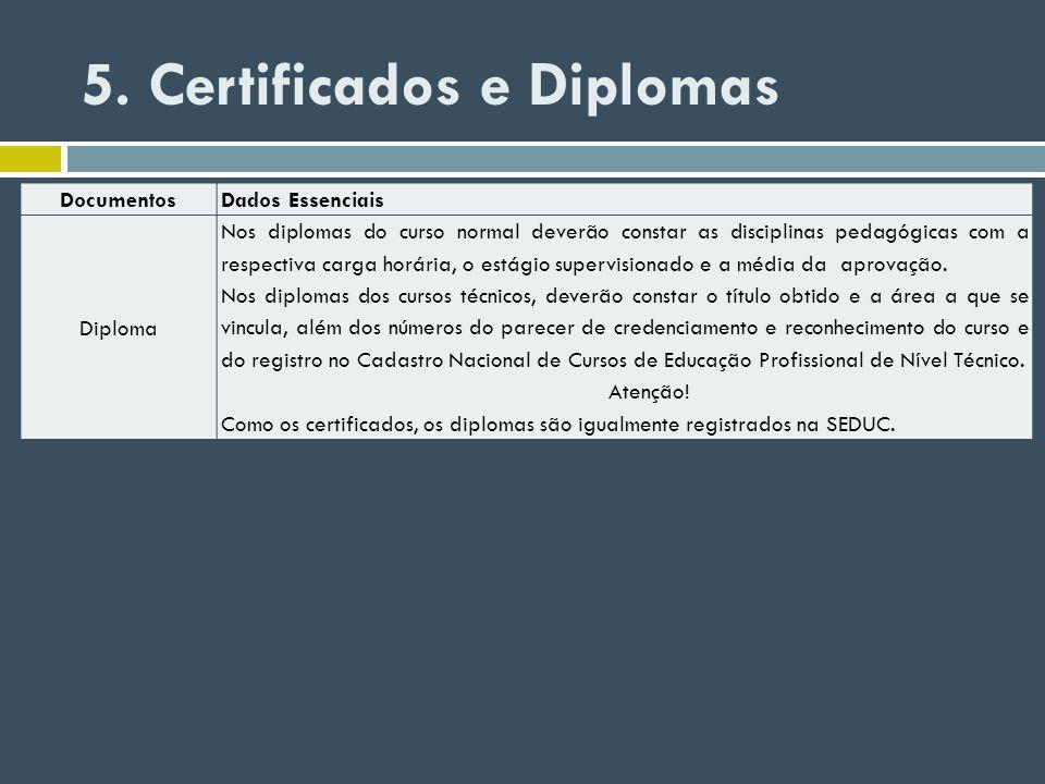 5. Certificados e Diplomas DocumentosDados Essenciais Diploma Nos diplomas do curso normal deverão constar as disciplinas pedagógicas com a respectiva
