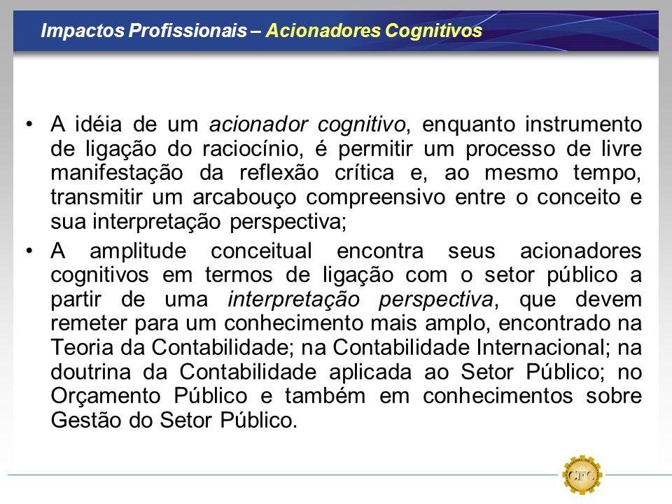 Impactos Profissionais – Acionadores Cognitivos A idéia de um acionador cognitivo, enquanto instrumento de ligação do raciocínio, é permitir um proces