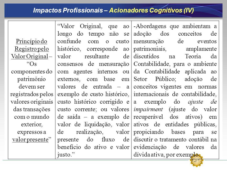 Impactos Profissionais – Acionadores Cognitivos (IV) Princípio do Registro pelo Valor Original – Os componentes do patrimônio devem ser registrados pe