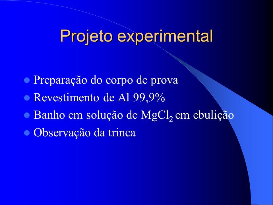 Projeto experimental Preparação do corpo de prova Revestimento de Al 99,9% Banho em solução de MgCl 2 em ebulição Observação da trinca