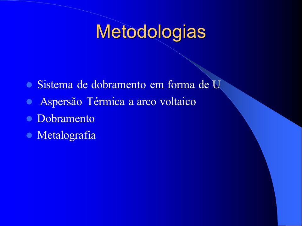 Metodologias Sistema de dobramento em forma de U Aspersão Térmica a arco voltaico Dobramento Metalografia
