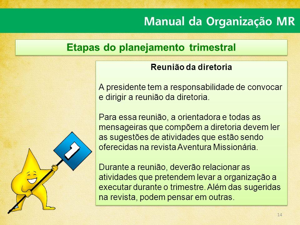Etapas do planejamento trimestral Reunião da diretoria A presidente tem a responsabilidade de convocar e dirigir a reunião da diretoria. Para essa reu