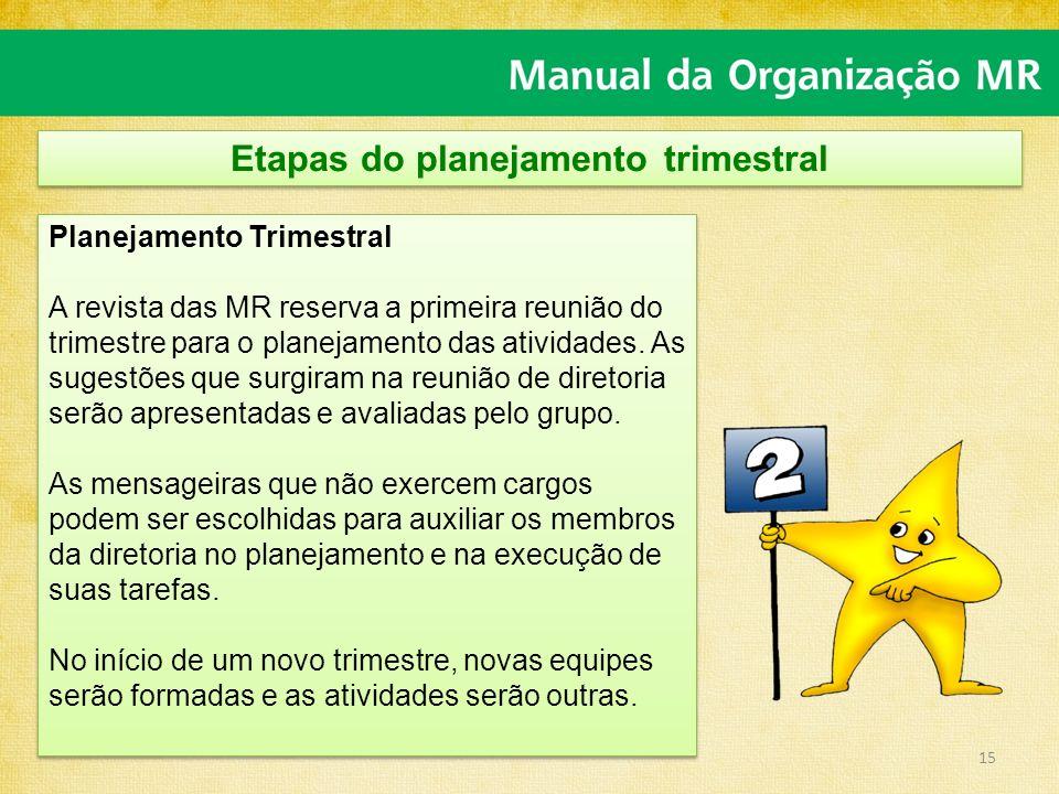 Planejamento Trimestral A revista das MR reserva a primeira reunião do trimestre para o planejamento das atividades. As sugestões que surgiram na reun