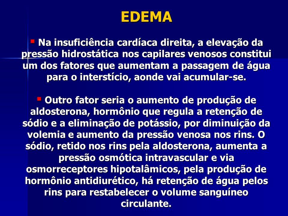 EDEMA Na insuficiência cardíaca direita, a elevação da pressão hidrostática nos capilares venosos constitui um dos fatores que aumentam a passagem de água para o interstício, aonde vai acumular-se.