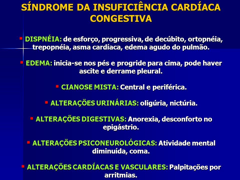 SÍNDROME DA INSUFICIÊNCIA CARDÍACA CONGESTIVA DISPNÉIA: de esforço, progressiva, de decúbito, ortopnéia, trepopnéia, asma cardíaca, edema agudo do pulmão.