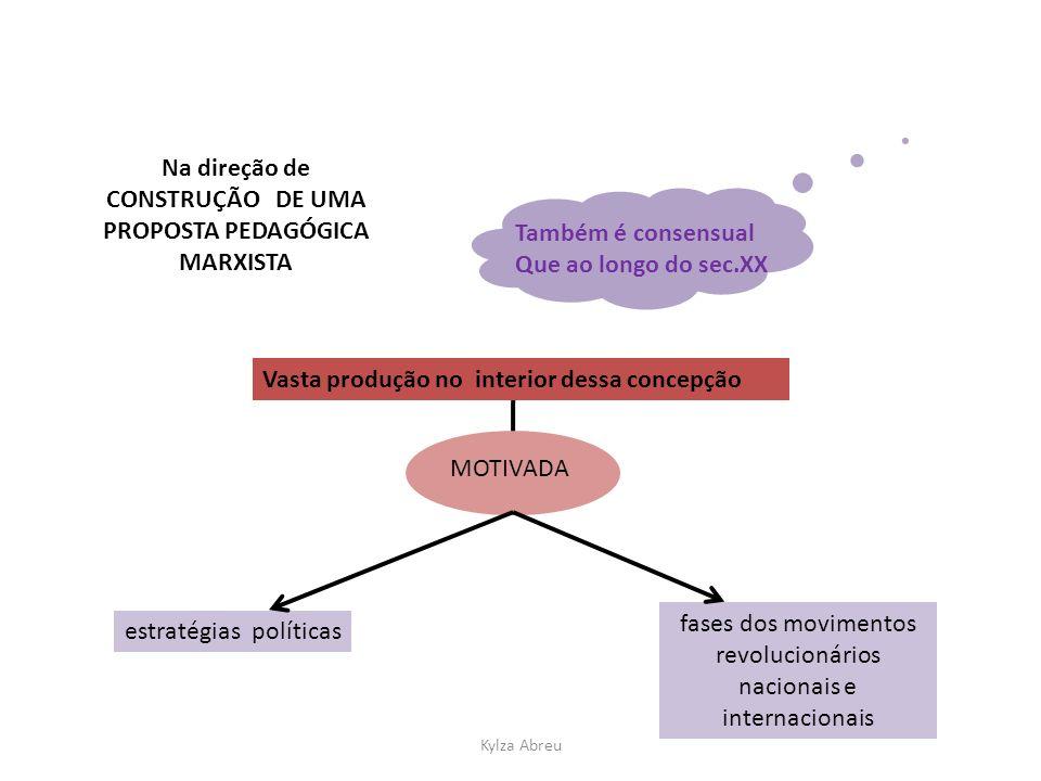 Kylza Abreu Na direção de CONSTRUÇÃO DE UMA PROPOSTA PEDAGÓGICA MARXISTA fases dos movimentos revolucionários nacionais e internacionais Vasta produçã