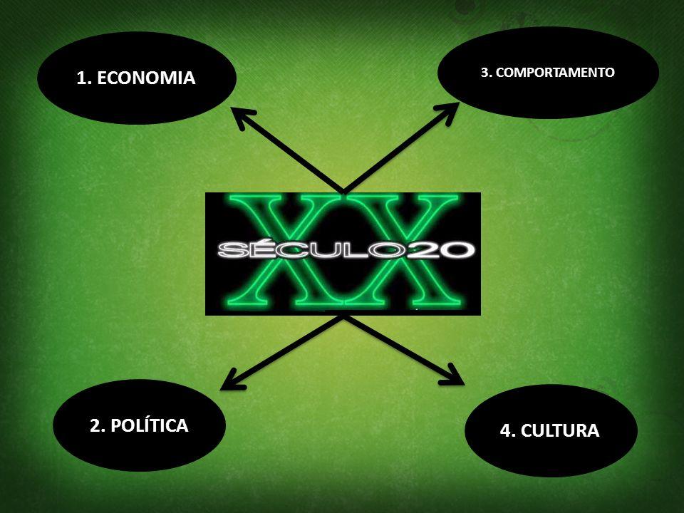 Kylza Abreu 1. ECONOMIA 2. POLÍTICA 4. CULTURA 3. COMPORTAMENTO
