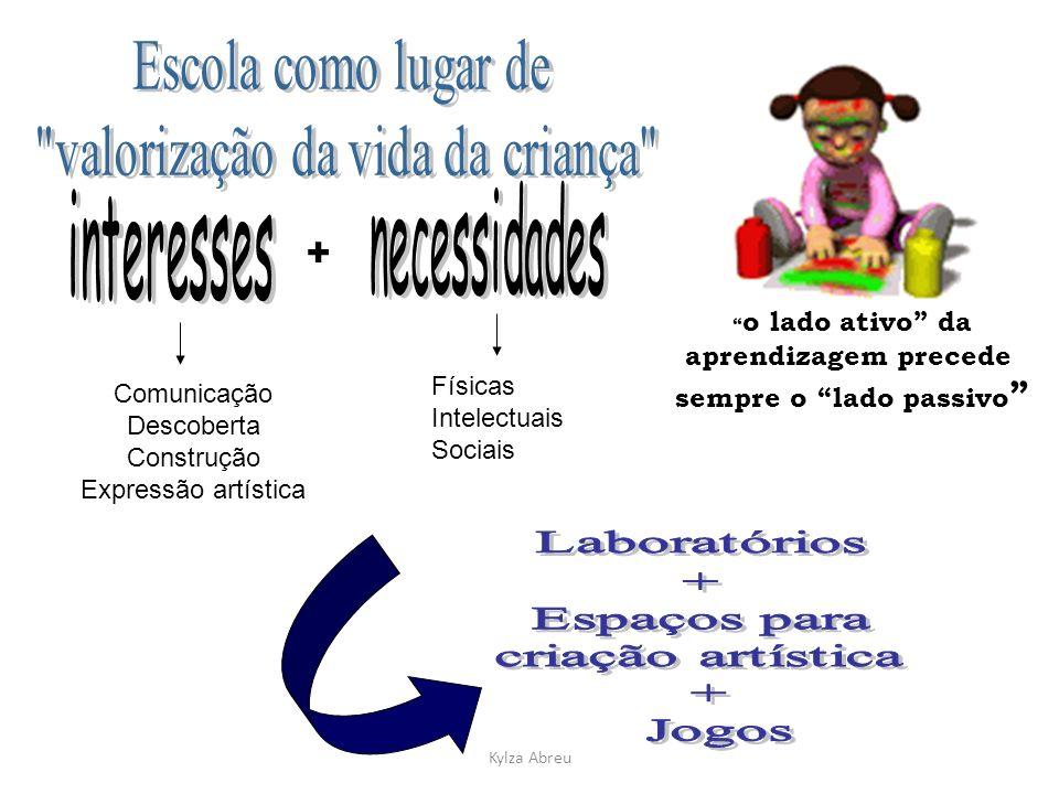 Kylza Abreu + Comunicação Descoberta Construção Expressão artística Físicas Intelectuais Sociais o lado ativo da aprendizagem precede sempre o lado pa