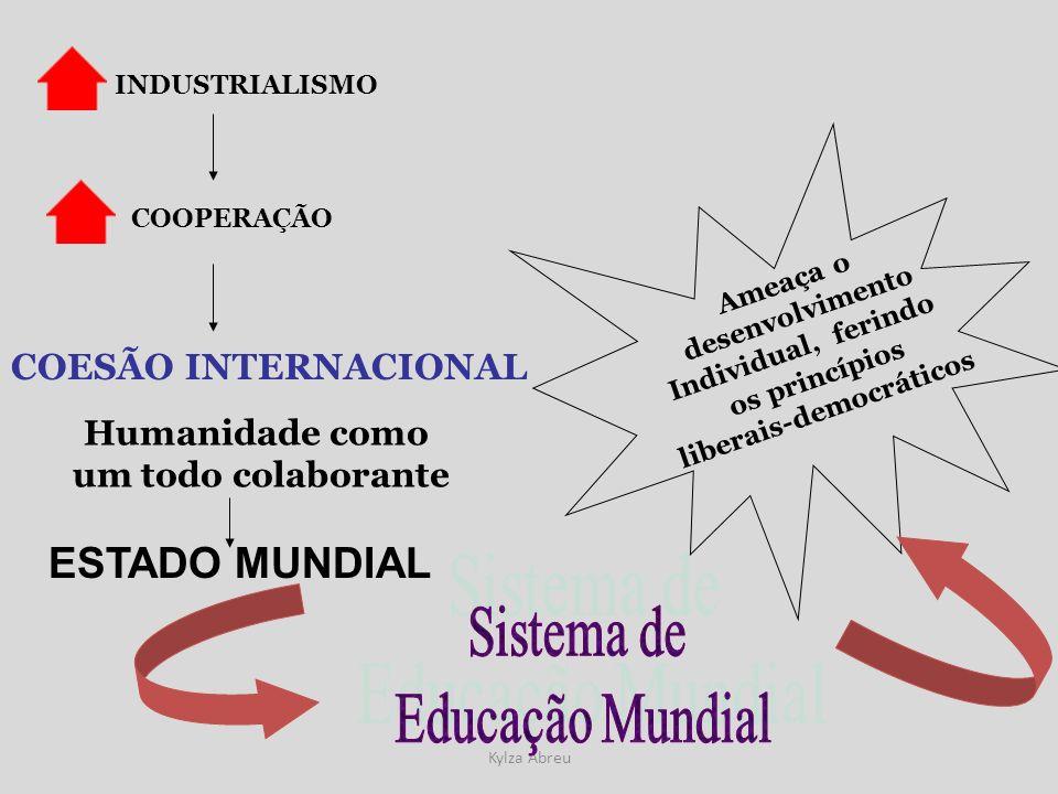 Kylza Abreu INDUSTRIALISMO COOPERAÇÃO COESÃO INTERNACIONAL Humanidade como um todo colaborante ESTADO MUNDIAL Ameaça o desenvolvimento Individual, fer