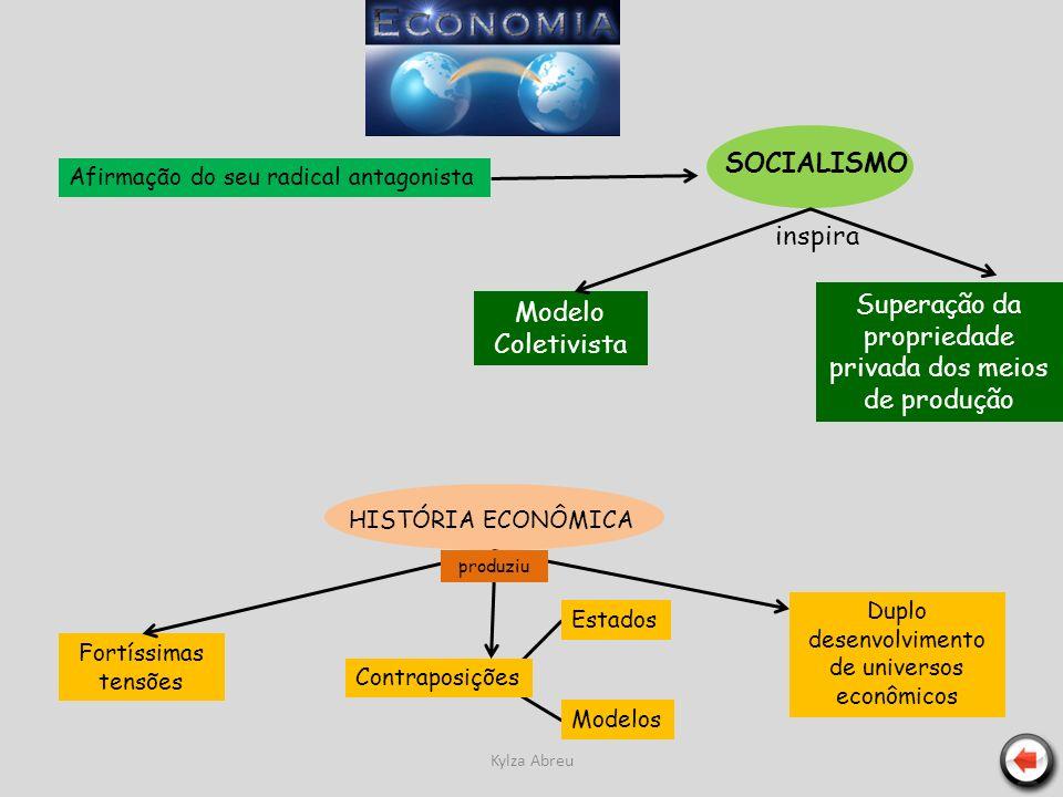 Kylza Abreu Afirmação do seu radical antagonista SOCIALISMO Modelo Coletivista Superação da propriedade privada dos meios de produção HISTÓRIA ECONÔMI