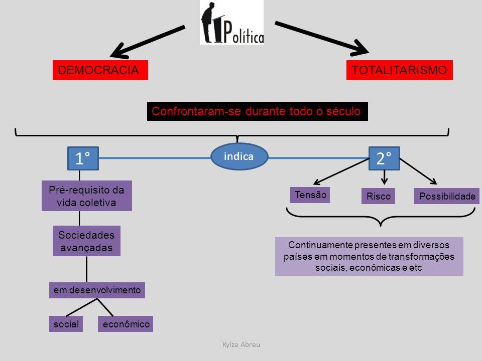 Kylza Abreu PENSAMENTO PEDAGÓGICO PENSAMENTO FILOSÓFICO SUJEITONATUREZA INTERCÂMBIO ATIVO E ABERTO CRISE=DESEQUILÍBRIO EQUILÍBRIO PENSAMENTO INTELIGÊNCIA CRIATIVA EXPERIÊNCIA INDIVIDUAL/SOCIAL LÓGICAARTE desenvolve controla dados (fruição e produção do belo)(teoria da pesquisa) Princípio da integração racional