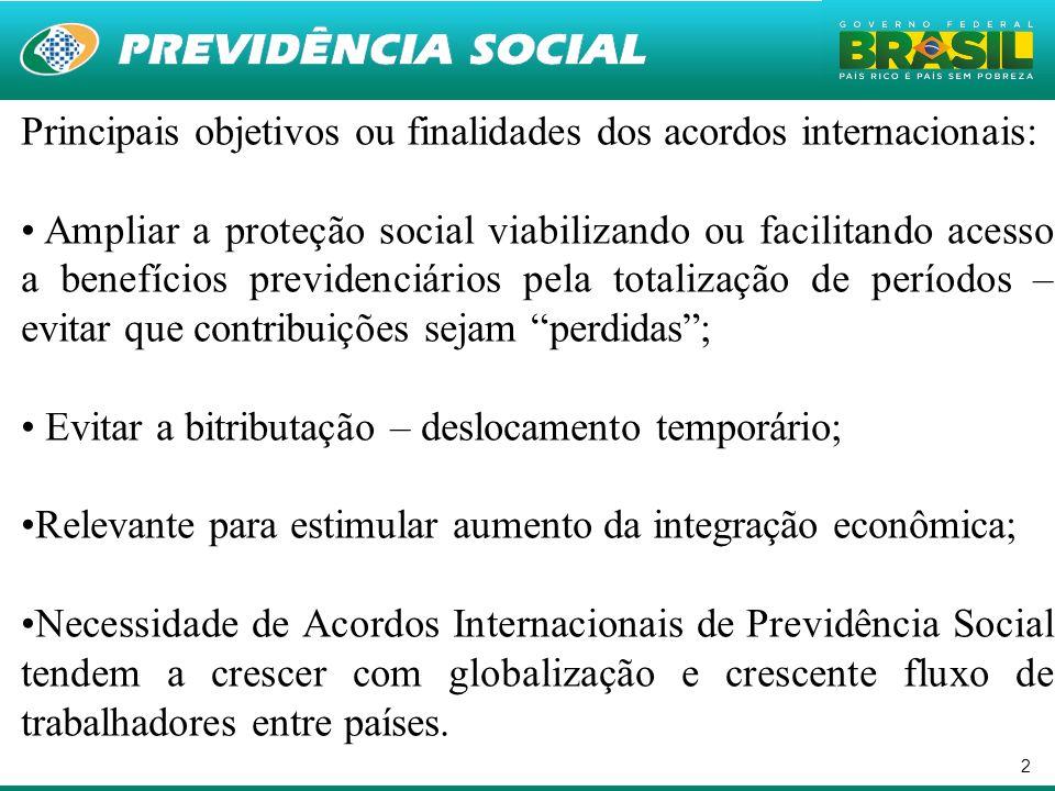 2 Principais objetivos ou finalidades dos acordos internacionais: Ampliar a proteção social viabilizando ou facilitando acesso a benefícios previdenci