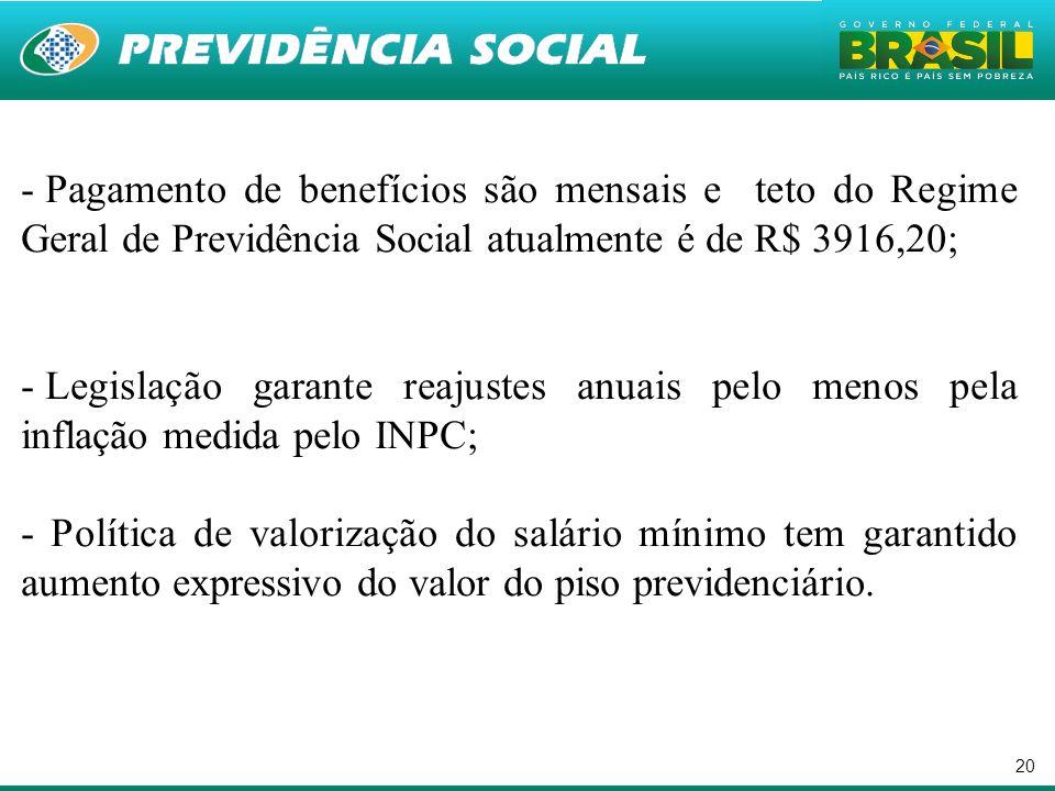 20 - Pagamento de benefícios são mensais e teto do Regime Geral de Previdência Social atualmente é de R$ 3916,20; - Legislação garante reajustes anuai