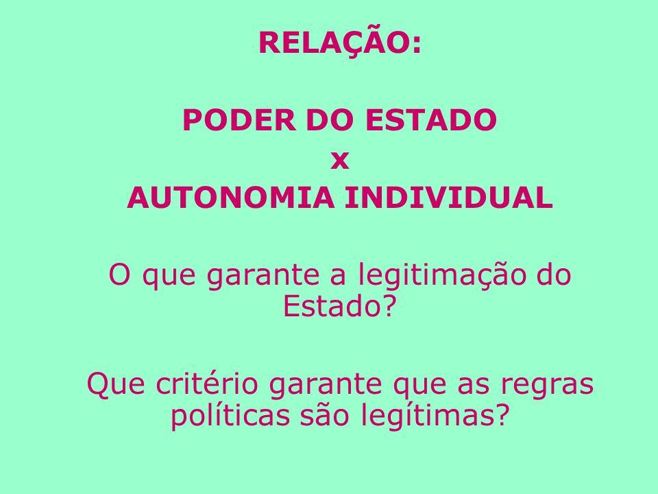 RELAÇÃO: PODER DO ESTADO x AUTONOMIA INDIVIDUAL O que garante a legitimação do Estado.