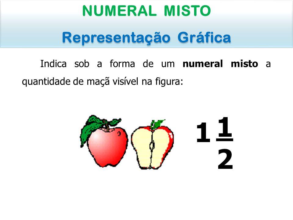 Indica sob a forma de um numeral misto a quantidade de maçã visível na figura: NUMERAL MISTO Representação Gráfica NUMERAL MISTO Representação Gráfica