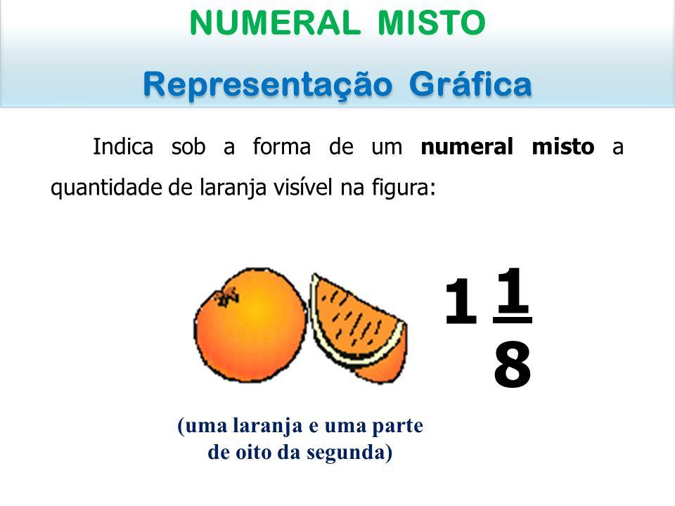 Indica sob a forma de um numeral misto a quantidade de laranja visível na figura: NUMERAL MISTO Representação Gráfica NUMERAL MISTO Representação Gráf