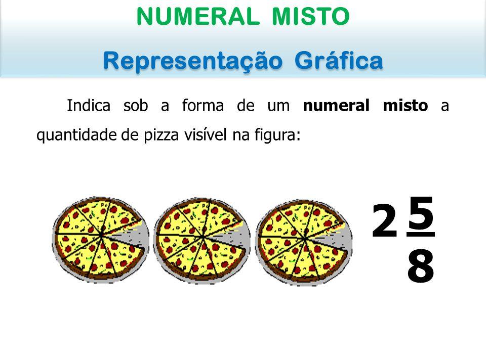Indica sob a forma de um numeral misto a quantidade de pizza visível na figura: NUMERAL MISTO Representação Gráfica NUMERAL MISTO Representação Gráfic