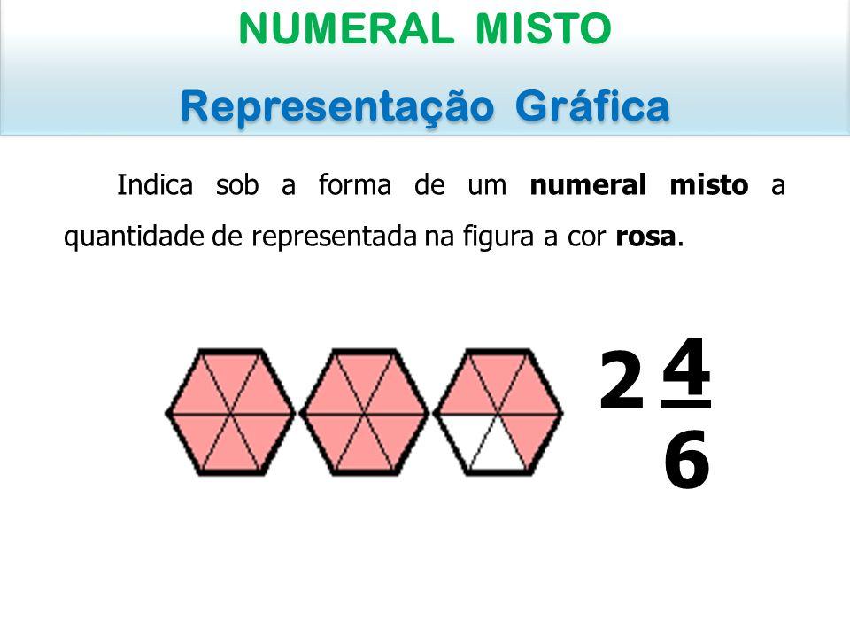 Indica sob a forma de um numeral misto a quantidade de representada na figura a cor rosa. NUMERAL MISTO Representação Gráfica NUMERAL MISTO Representa