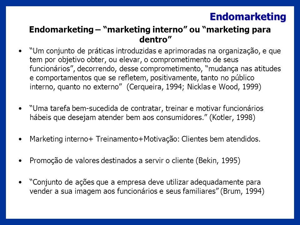Endomarketing Endomarketing – marketing interno ou marketing para dentro Um conjunto de práticas introduzidas e aprimoradas na organização, e que tem
