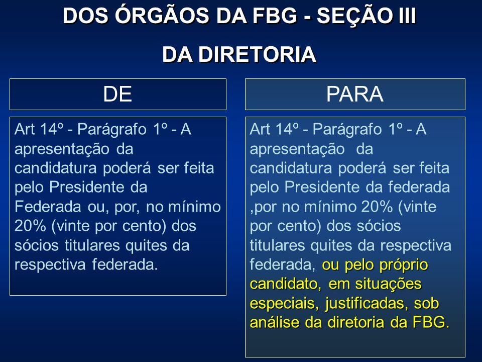 PARADE Art 14º - Parágrafo 1º - A apresentação da candidatura poderá ser feita pelo Presidente da Federada ou, por, no mínimo 20% (vinte por cento) do