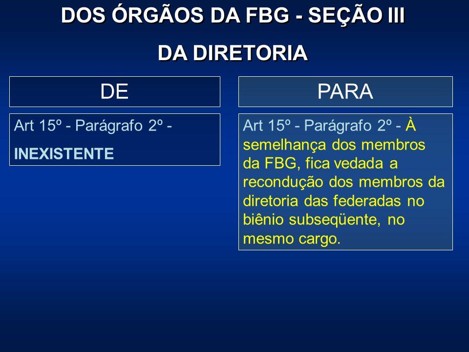 PARADE Art 15º - Parágrafo 2º - INEXISTENTE Art 15º - Parágrafo 2º - À semelhança dos membros da FBG, fica vedada a recondução dos membros da diretori