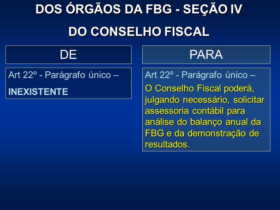 PARADE Art 22º - Parágrafo único – INEXISTENTE Art 22º - Parágrafo único – O Conselho Fiscal poderá, julgando necessário, solicitar assessoria contábi