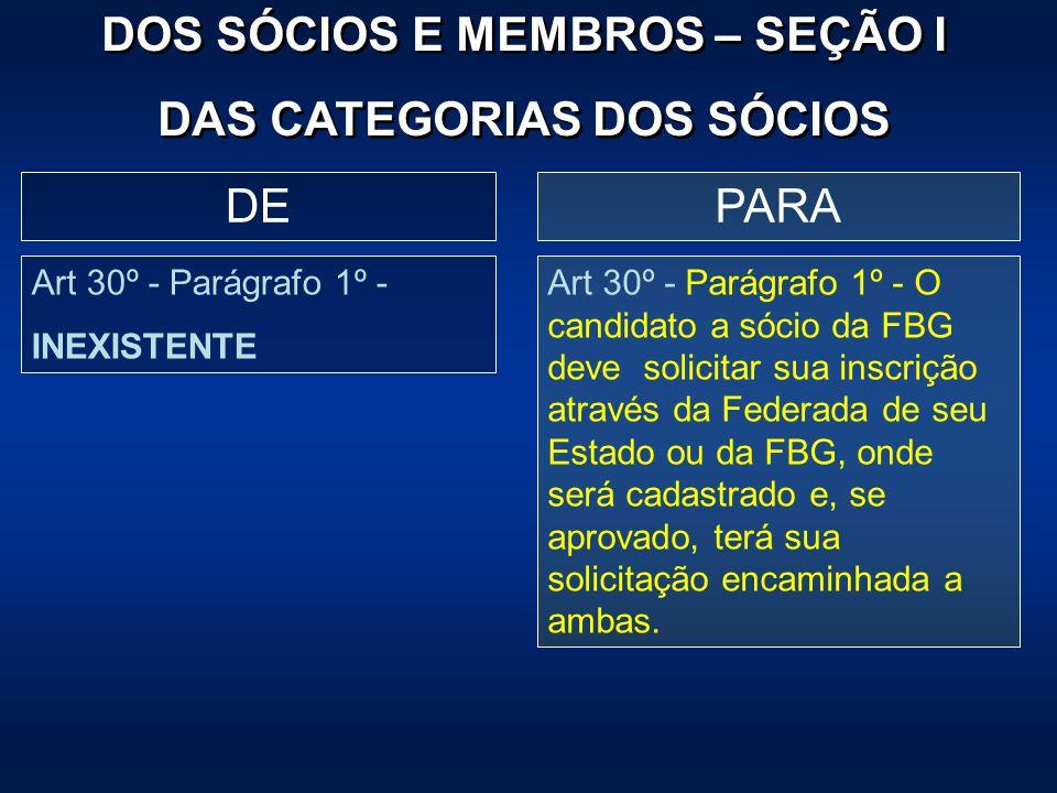 PARADE Art 30º - Parágrafo 1º - INEXISTENTE Art 30º - Parágrafo 1º - O candidato a sócio da FBG deve solicitar sua inscrição através da Federada de se