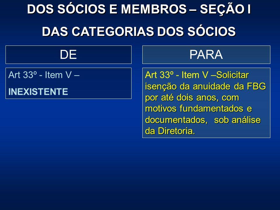 PARADE Art 33º - Item V – INEXISTENTE Solicitar isenção da anuidade da FBG por até dois anos, com motivos fundamentados e documentados, sob análise da