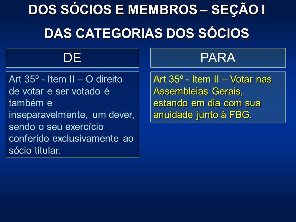 PARADE Art 35º - Item II – O direito de votar e ser votado é também e inseparavelmente, um dever, sendo o seu exercício conferido exclusivamente ao só
