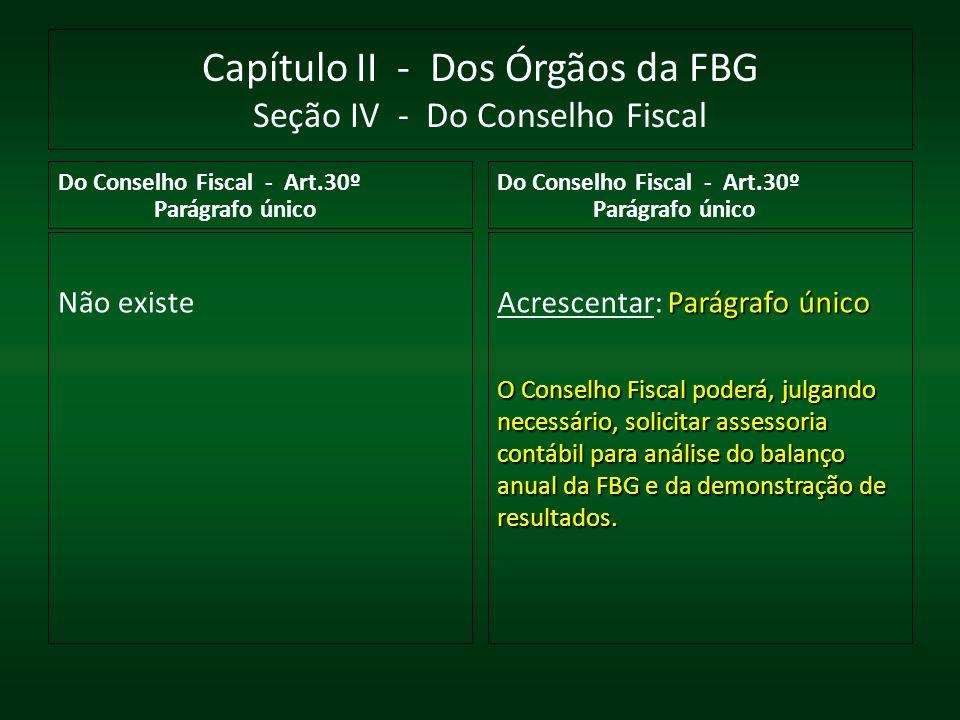 Capítulo II - Dos Órgãos da FBG Seção IV - Do Conselho Fiscal Do Conselho Fiscal - Art.30º Parágrafo único Não existe Do Conselho Fiscal - Art.30º Par