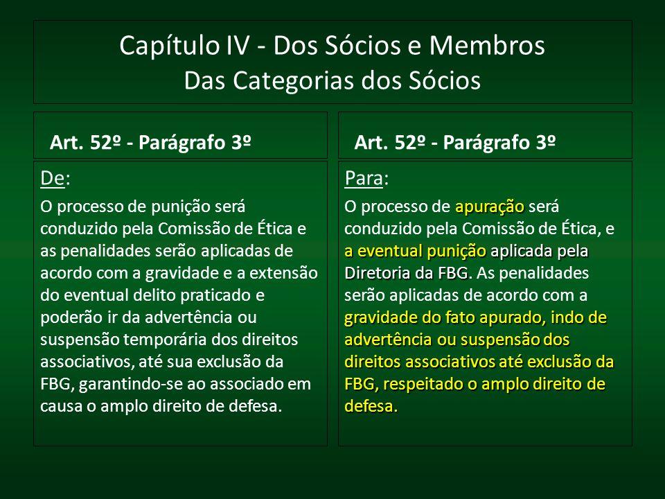 Capítulo IV - Dos Sócios e Membros Das Categorias dos Sócios Art. 52º - Parágrafo 3º De: O processo de punição será conduzido pela Comissão de Ética e