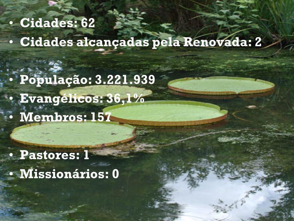 Cidades: 62 Cidades alcançadas pela Renovada: 2 População: 3.221.939 Evangélicos: 36,1% Membros: 157 Pastores: 1 Missionários: 0