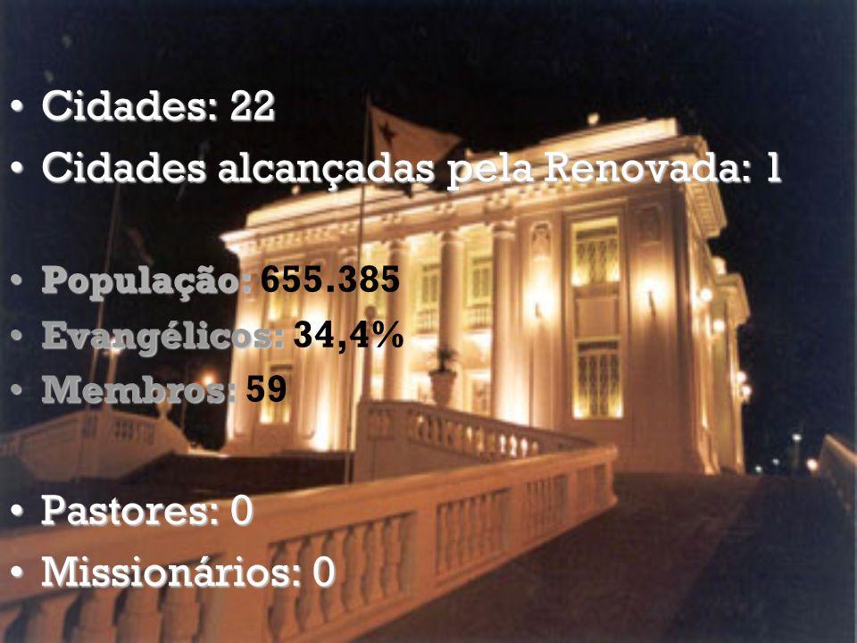 Cidades: 139 Cidades alcançadas pela Renovada: 3 População: 1.243.627 Evangélicos: 26,3% Membros: 485 Pastores: 3 Missionários: 0