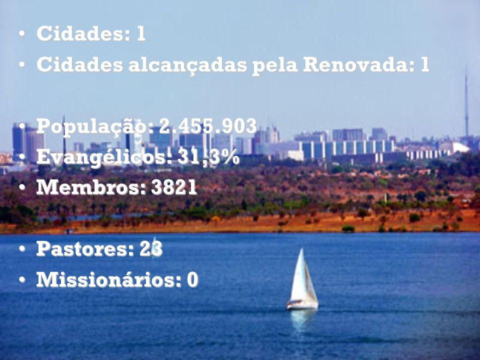 Cidades: 1Cidades: 1 Cidades alcançadas pela Renovada: 1Cidades alcançadas pela Renovada: 1 População: 2.455.903População: 2.455.903 Evangélicos: 31,3