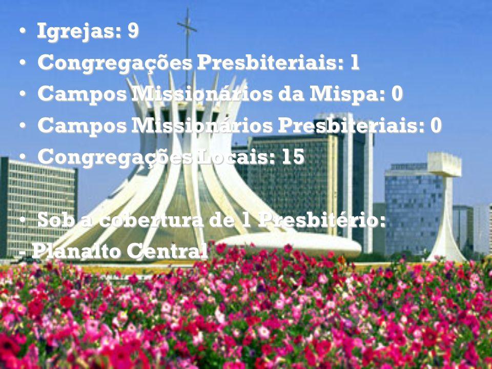 Igrejas: 9Igrejas: 9 Congregações Presbiteriais: 1Congregações Presbiteriais: 1 Campos Missionários da Mispa: 0Campos Missionários da Mispa: 0 Campos