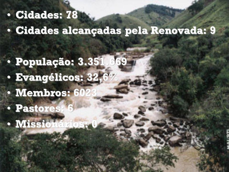Cidades: 78Cidades: 78 Cidades alcançadas pela Renovada: 9Cidades alcançadas pela Renovada: 9 População: 3.351.669População: 3.351.669 Evangélicos: 32