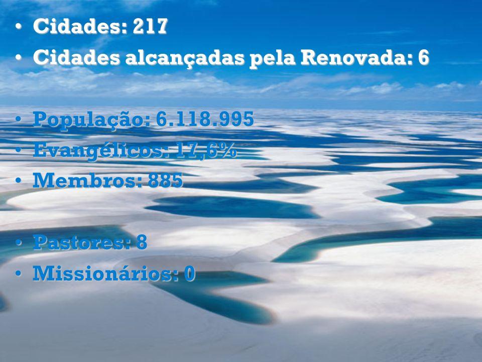 Cidades: 217Cidades: 217 Cidades alcançadas pela Renovada: 6Cidades alcançadas pela Renovada: 6 População: 6.118.995População: 6.118.995 Evangélicos: