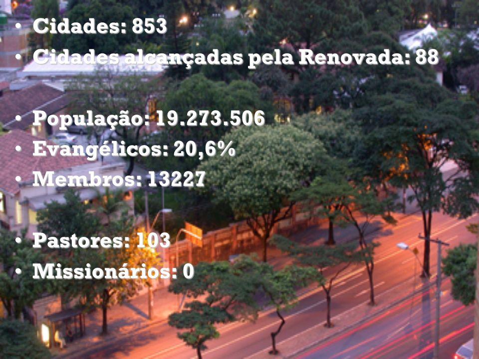 Cidades: 853Cidades: 853 Cidades alcançadas pela Renovada: 88Cidades alcançadas pela Renovada: 88 População: 19.273.506População: 19.273.506 Evangélic
