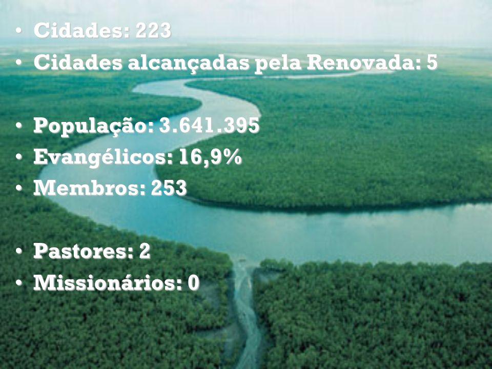 Cidades: 223Cidades: 223 Cidades alcançadas pela Renovada: 5Cidades alcançadas pela Renovada: 5 População: 3.641.395População: 3.641.395 Evangélicos: