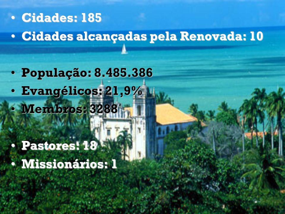 Cidades: 185Cidades: 185 Cidades alcançadas pela Renovada: 10Cidades alcançadas pela Renovada: 10 População: 8.485.386População: 8.485.386 Evangélicos