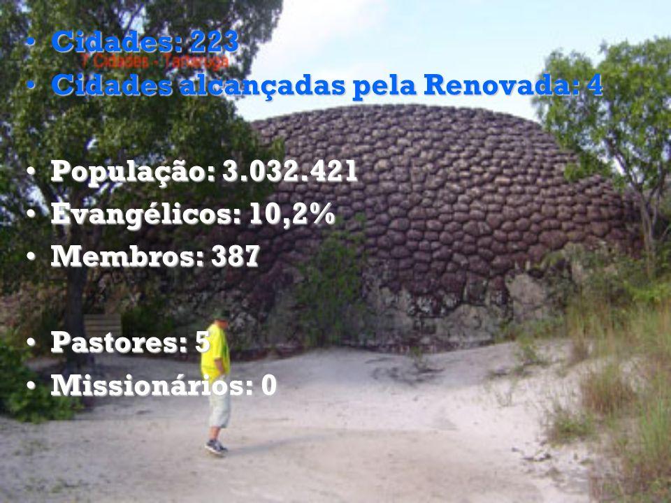 Cidades: 223Cidades: 223 Cidades alcançadas pela Renovada: 4Cidades alcançadas pela Renovada: 4 População: 3.032.421População: 3.032.421 Evangélicos: