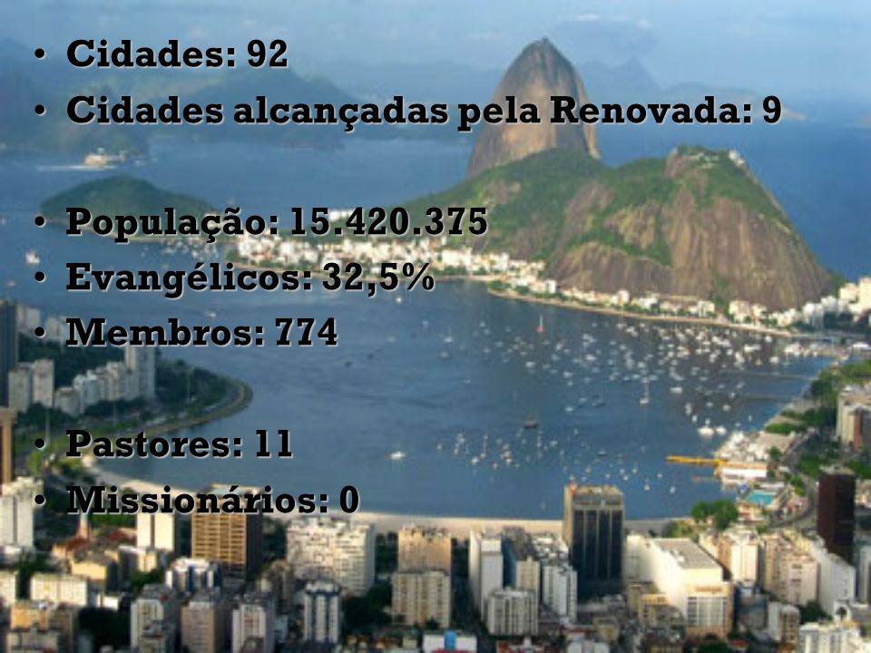 Cidades: 92Cidades: 92 Cidades alcançadas pela Renovada: 9Cidades alcançadas pela Renovada: 9 População: 15.420.375População: 15.420.375 Evangélicos: