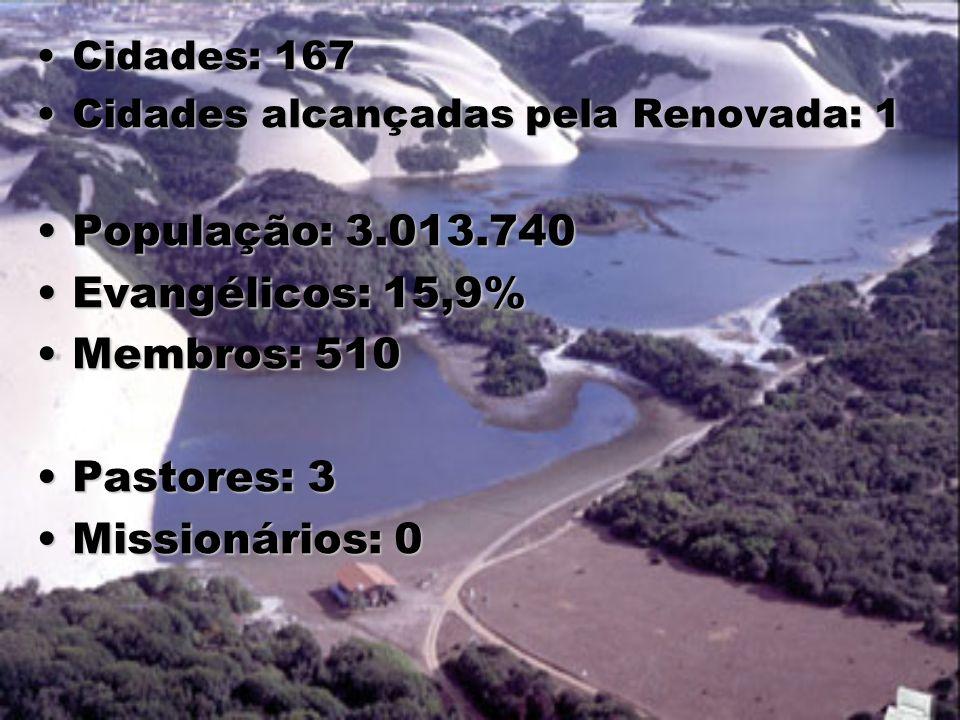 Cidades: 167Cidades: 167 Cidades alcançadas pela Renovada: 1Cidades alcançadas pela Renovada: 1 População: 3.013.740População: 3.013.740 Evangélicos:
